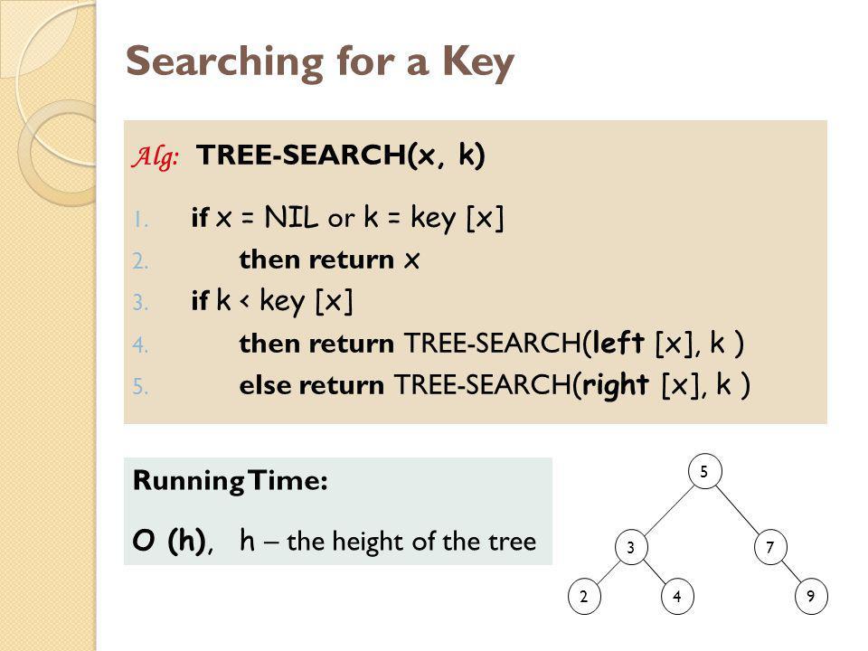 Searching for a Key Alg: TREE-SEARCH(x, k) if x = NIL or k = key [x]